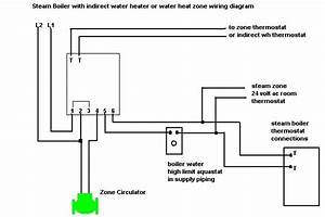 zoneheatingwithcondensate steamheating With 24 volt zone valves wiring diagram