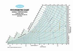 Hd Wallpapers Psychrometric Chart In Si Units Pdf Top Iphone