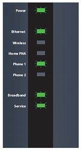 Wireless Gateway Indicator Lights On Front Panel  Lights