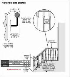 cable railings building code rules installation