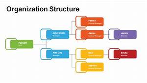 Organization Structure Powerpoint Templates