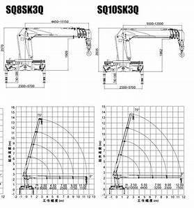 Find 1996 Bmw 328i Fuse Box  Bmw  Auto Wiring Diagram