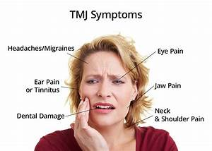 Tmd Symptoms  U2013 Forney  Mesquite  Tx