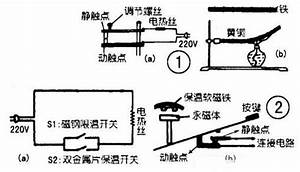 Working Principle Of Temperature Control Switch For Electric Iron And Rice Cooker