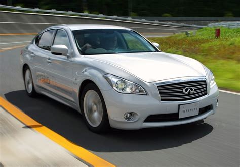 Best Selling Japanese Luxury Cars