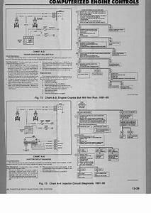 2006 Gmc C7500 Wiring Diagram
