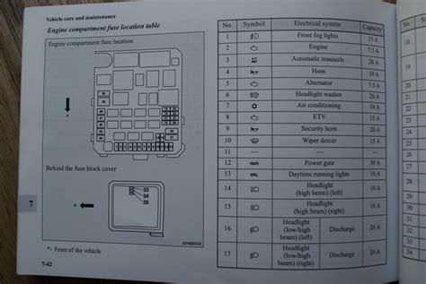 Fuse Box 2002 Mitsubishi Lancer by Lancer Fuse Box Wiring Diagram