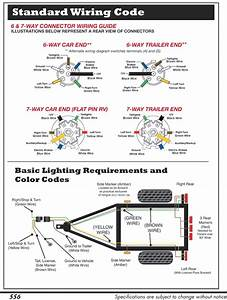 Wiring Diagram For 6 Prong Trailer Plug Wiring Diagram