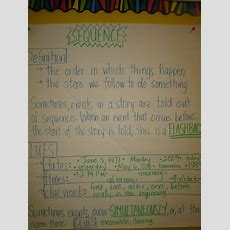 Sequence Of Events  Anchor Chart Ideas  *miss Dillon's Class  Reading*  Pinterest Anchor