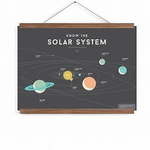 Leo & Bella | We Are Squared Solar System Poster 70x50cm