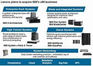 Lenovo Enters Datacenters With  2 3 Billion Ibm X86 Server