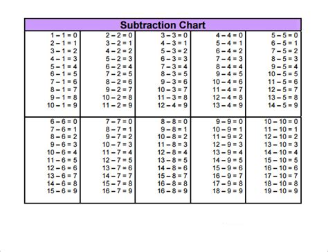 sample subtraction table   documents