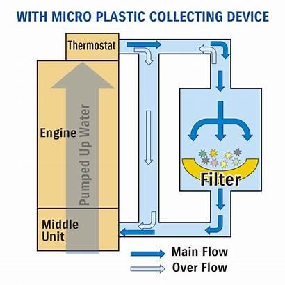 Micro Outboard Device Motors Plastic Collecting Suzuki