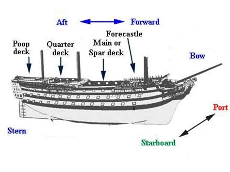 Deck Ship Definition 037155b7f0dfe8bf24c5dafa4c5a6e0b jpg images frompo
