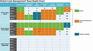 Need Digital Talent  Use A Depth Chart  Part 2 Of 4