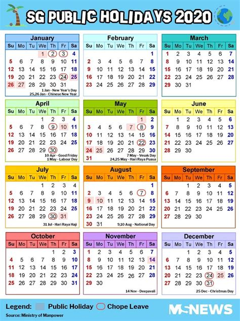 From government holidays in 2021, hindu holidays 2021 to islamic holidays 2021, christian holidays 2021 and. Hack Singapore Public Holidays In 2020 By Using 11 Days Of ...