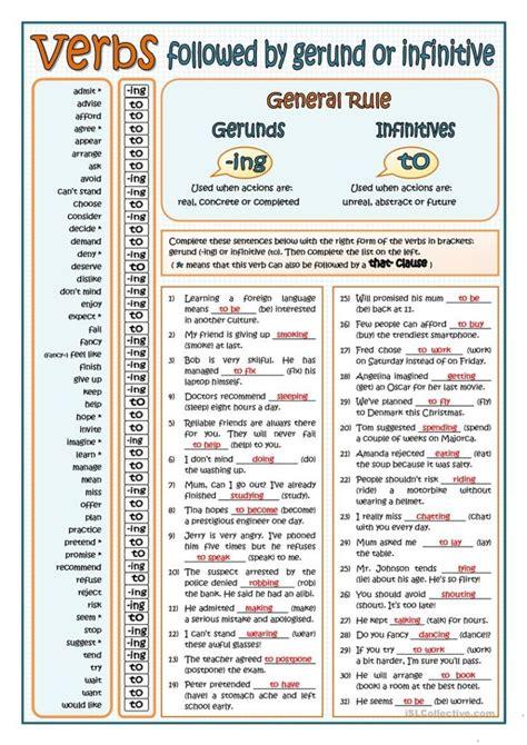 Инфинитив и герундий в английском языке (infinitive And Gerund) разница в употреблении, глаголы