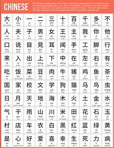 100 Basic Chinese Characters  U2013 Usefulcharts
