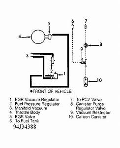 Where Can I Find A Vacuum Line Diagram For A 1994 Ford Thunderbird 3 8l