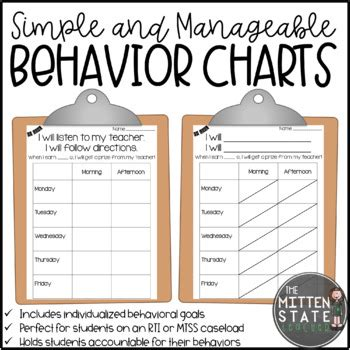 Behaviour Modification For Adhd by Behavior Charts Simple And Manageable By The Mitten