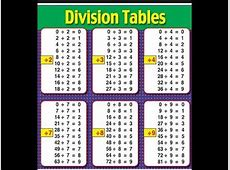 Number Names Worksheets » Math Division Chart Free
