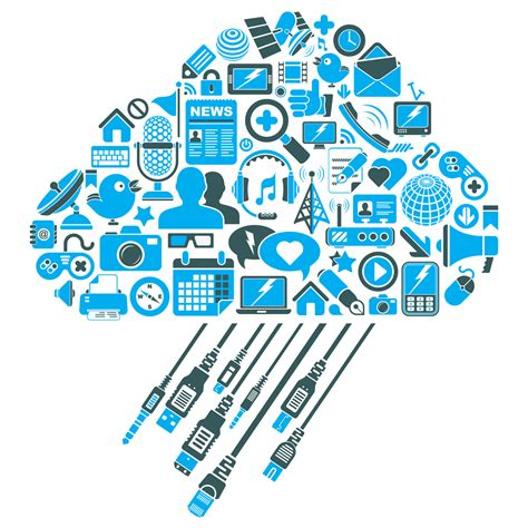cloud computing types of cloud computing