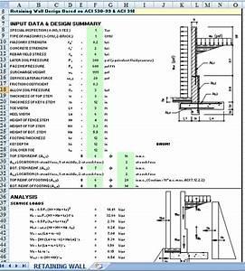 Excel sheets civil engineers pk