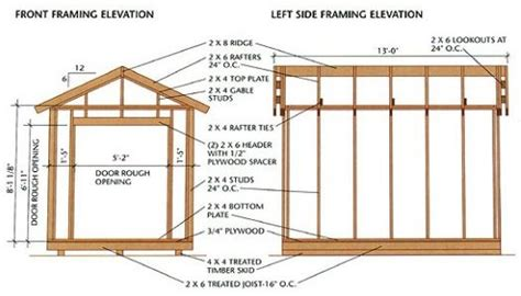 shed foundations  part   drawing package shed