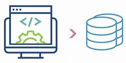 Snapshot Azure Backup Blob Backups Microsoft Storage
