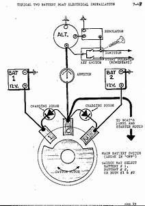Triumph Electrics