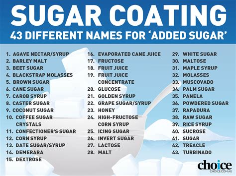 Other Names For by Clearer Labelling Of Added Sugars Choice