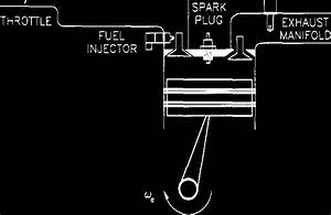 1  Schematic Of An Engine Free Body Diagram Of The Vehicle