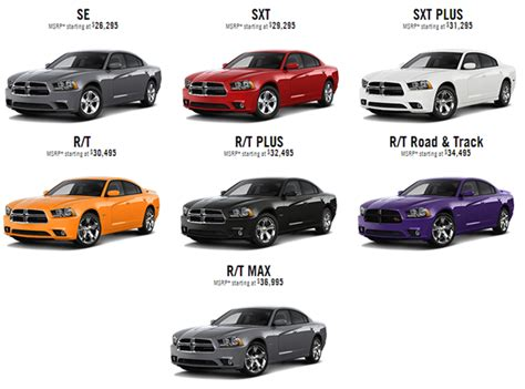How Much Does A Dodge Hellcat Cost by Gilroy Dodge