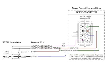 Onan Commercial Generator Wiring Diagram Happy Living