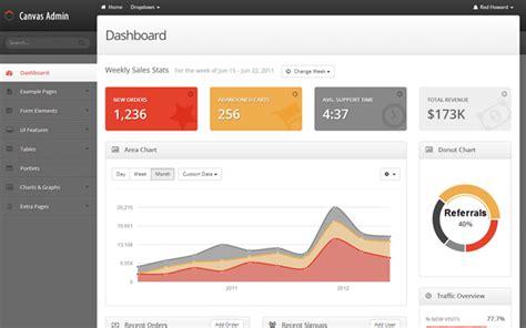 canvas admin responsive admin theme  jumpstartui