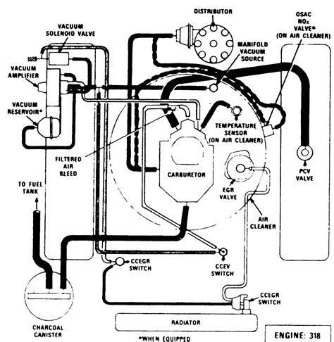 Fuel Pump Wiring Diagram For Dodge