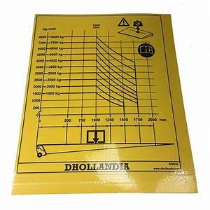 Dhollandia Tail Lift Parts  U0026gt  Platform Flags  U0026 Labels