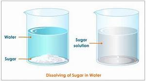 Solutions and Solubility | Ismael's Chemistry Blog