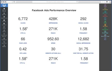 facebook report template reportgarden