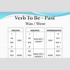We Love English !! Verb To Be (past), There Was, There Were