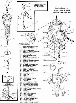 030717-skidmarks-mikuni-carburetor-diagram - Motorcycle.com