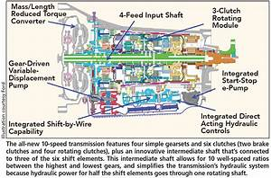 Ford C Wiring Yuken Solenoid Valve Diagram Mazda Fuse