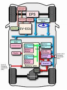 Mitsubishi Imiev Wiring Diagram
