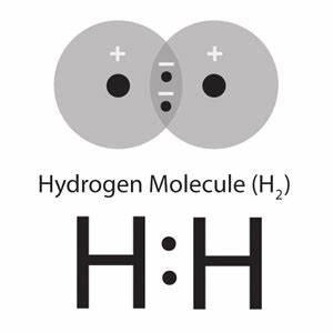 Diagram For Hydrogen Gas : resonance chemistry libretexts ~ A.2002-acura-tl-radio.info Haus und Dekorationen