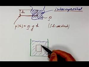 Spezifische Wärme Berechnen : search results for gida physik des wassers physik ~ Themetempest.com Abrechnung