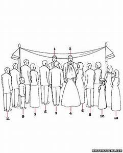 Diagram Your Big Day  Jewish Wedding Ceremony Basics