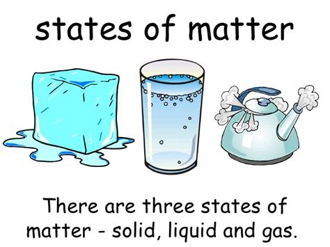 States Of Matter- Identify Which Is Which
