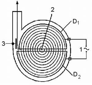 Teilchenzahl Berechnen : zusatzaufgaben oberstufe zyklotron leifi physik ~ Themetempest.com Abrechnung