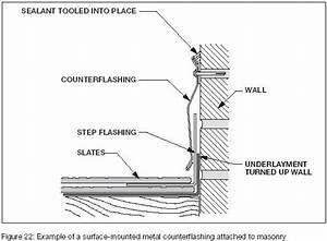 3 Tips To Prevent Water Intrusion In Your Home