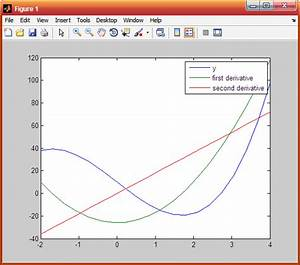 Plotting Graphs  U2014 Matlab Documentation